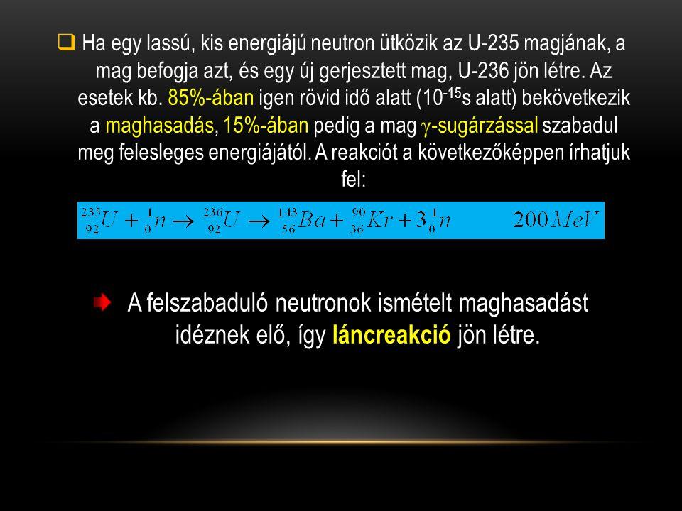 Ha egy lassú, kis energiájú neutron ütközik az U-235 magjának, a mag befogja azt, és egy új gerjesztett mag, U-236 jön létre. Az esetek kb. 85%-ában igen rövid idő alatt (10-15s alatt) bekövetkezik a maghasadás, 15%-ában pedig a mag -sugárzással szabadul meg felesleges energiájától. A reakciót a következőképpen írhatjuk fel: