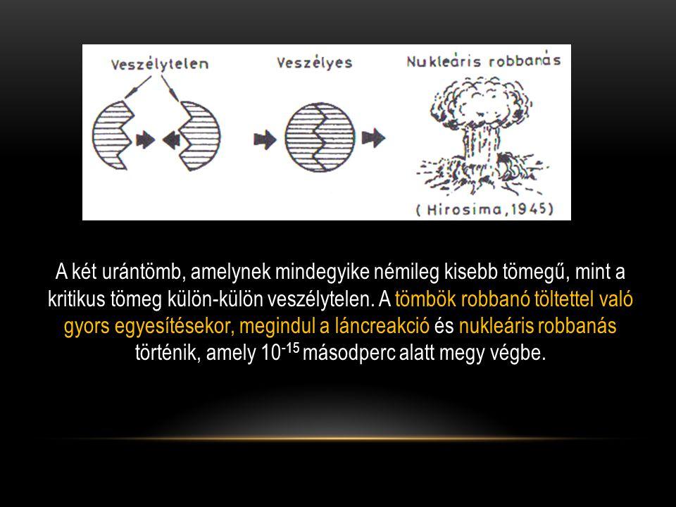 A két urántömb, amelynek mindegyike némileg kisebb tömegű, mint a kritikus tömeg külön-külön veszélytelen.