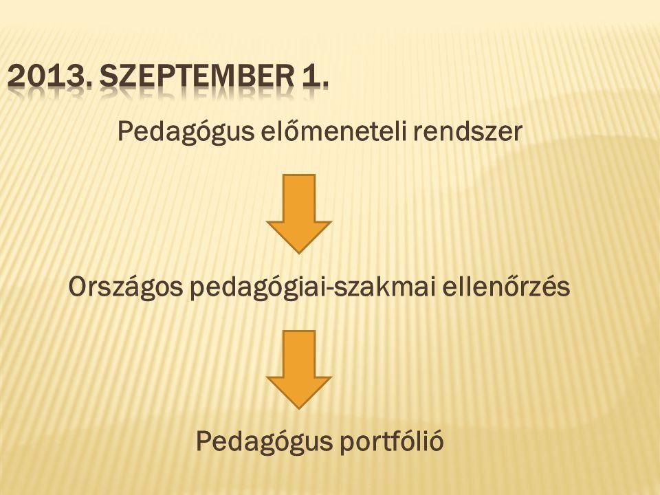 Pedagógus előmeneteli rendszer Országos pedagógiai-szakmai ellenőrzés