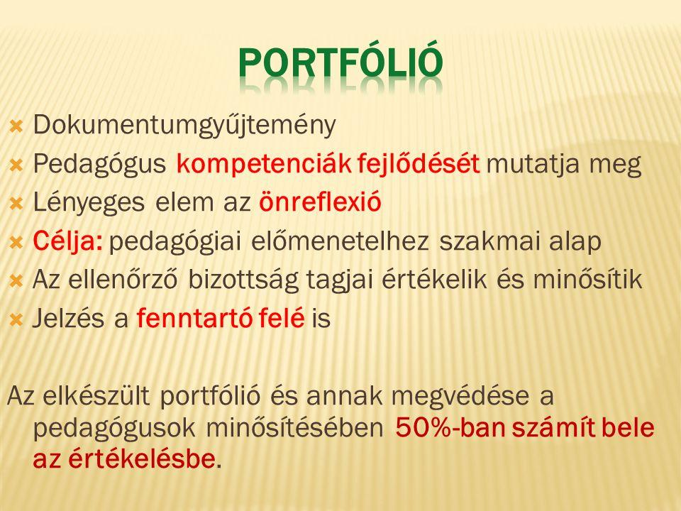Portfólió Dokumentumgyűjtemény