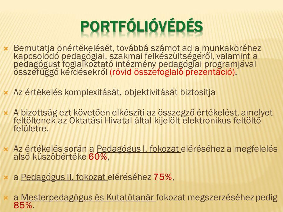 Portfólióvédés