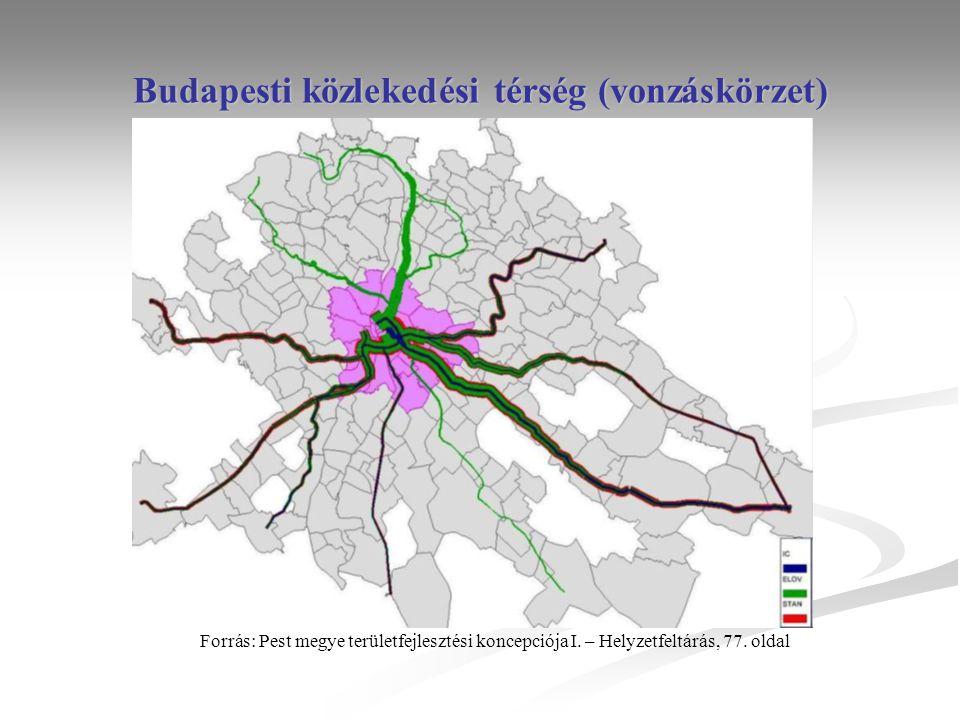 Budapesti közlekedési térség (vonzáskörzet)