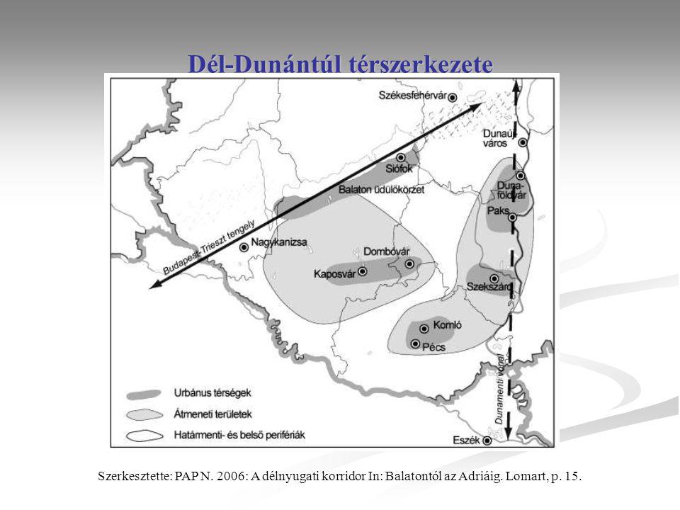 Dél-Dunántúl térszerkezete