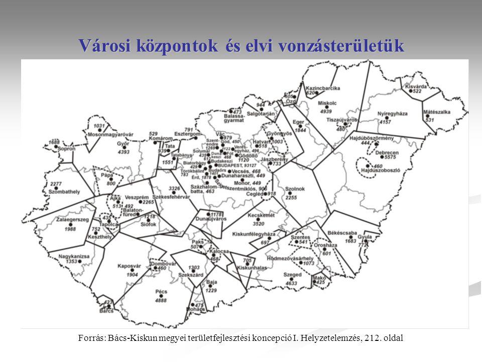 Városi központok és elvi vonzásterületük