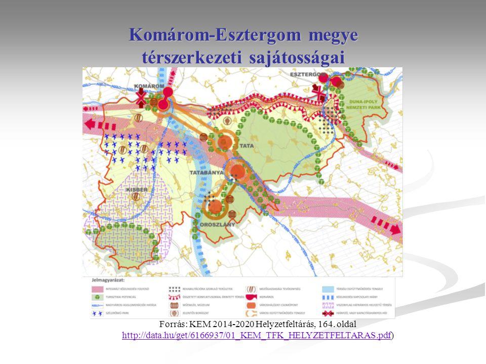 Komárom-Esztergom megye térszerkezeti sajátosságai