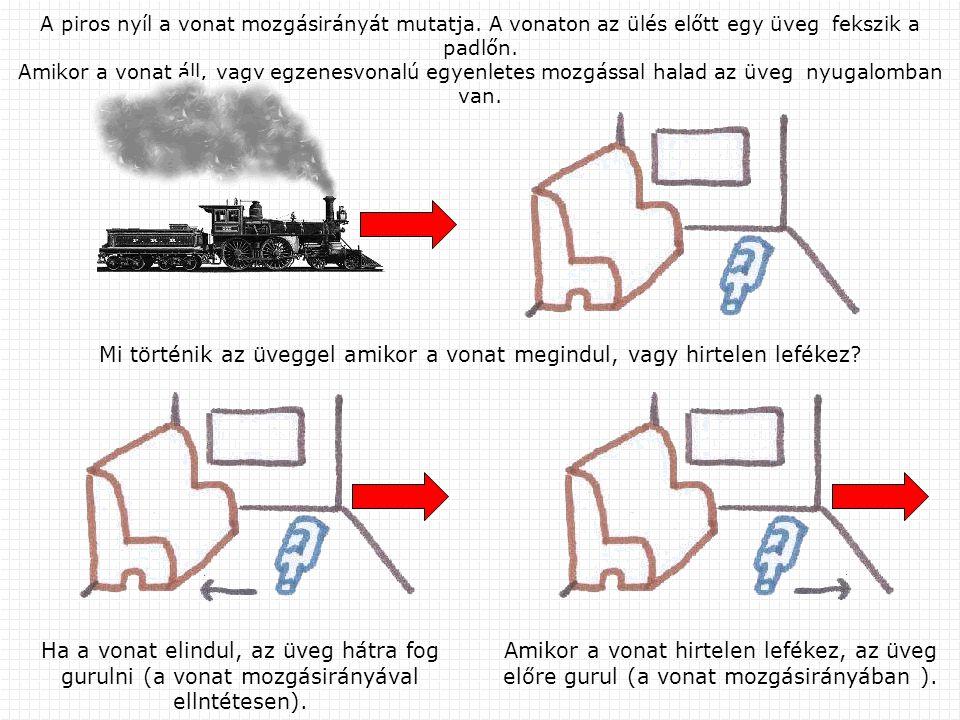 Mi történik az üveggel amikor a vonat megindul, vagy hirtelen lefékez