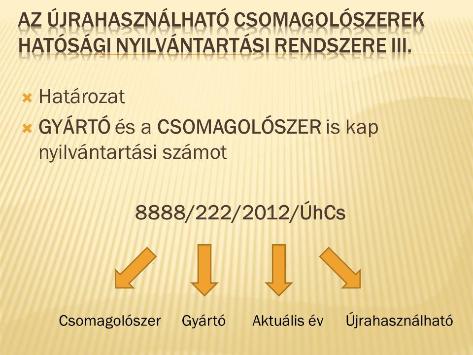 GYÁRTÓ és a CSOMAGOLÓSZER is kap nyilvántartási számot