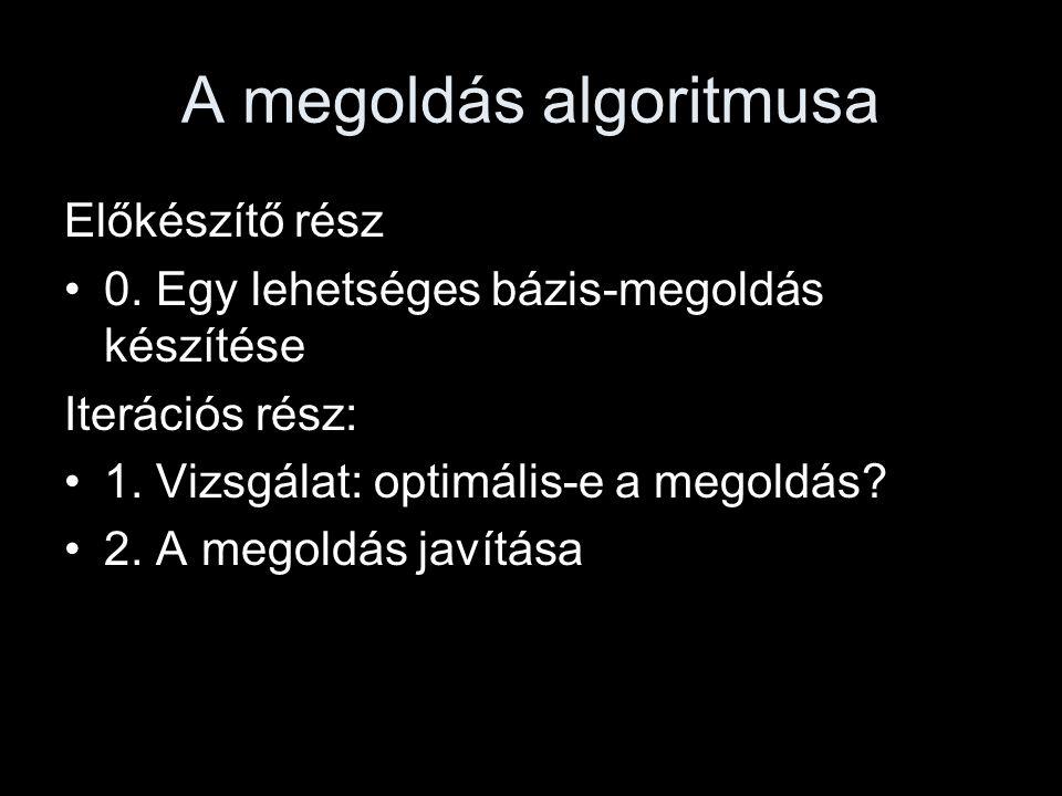 A megoldás algoritmusa
