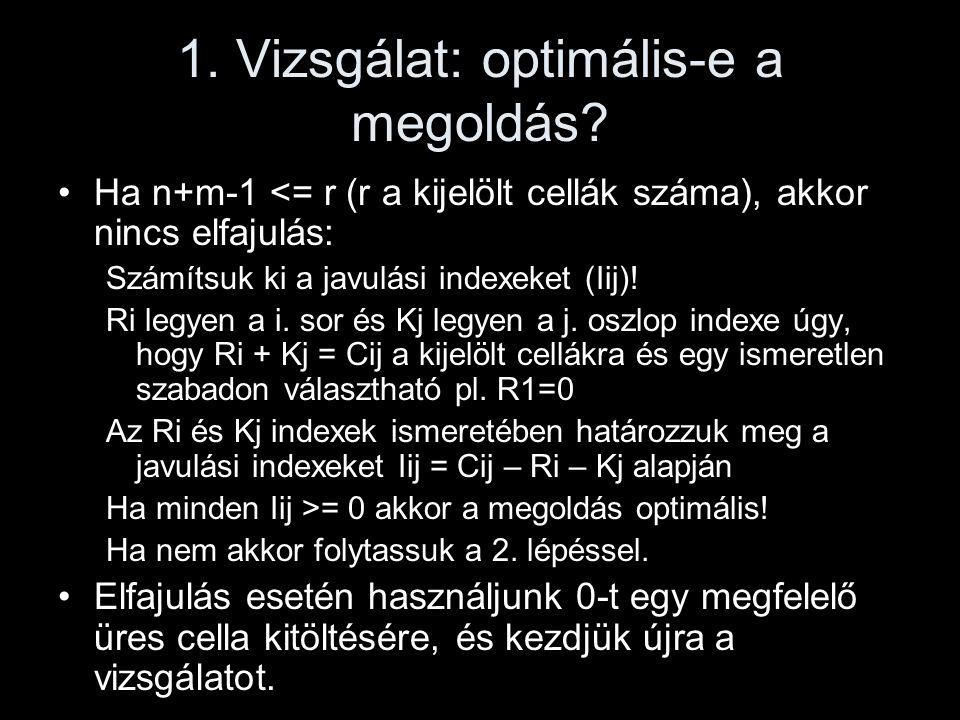 1. Vizsgálat: optimális-e a megoldás