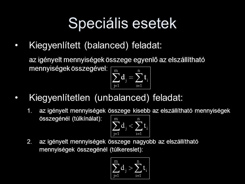 Speciális esetek Kiegyenlített (balanced) feladat: