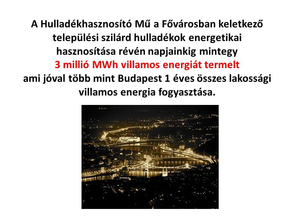 A Hulladékhasznosító Mű a Fővárosban keletkező települési szilárd hulladékok energetikai hasznosítása révén napjainkig mintegy 3 millió MWh villamos energiát termelt ami jóval több mint Budapest 1 éves összes lakossági villamos energia fogyasztása.