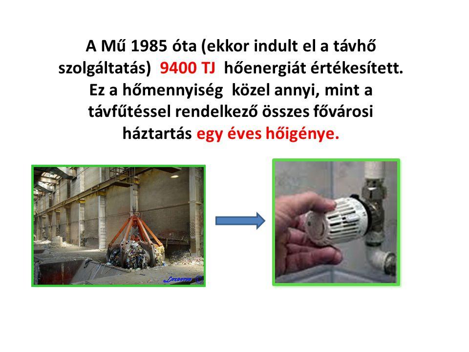 A Mű 1985 óta (ekkor indult el a távhő szolgáltatás) 9400 TJ hőenergiát értékesített.