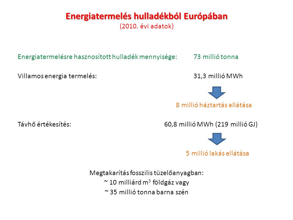 Energiatermelés hulladékból Európában (2010. évi adatok)