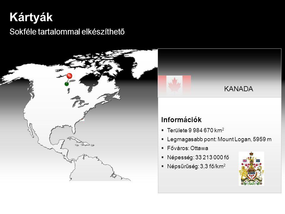 Kártyák Sokféle tartalommal elkészíthető KANADA Információk