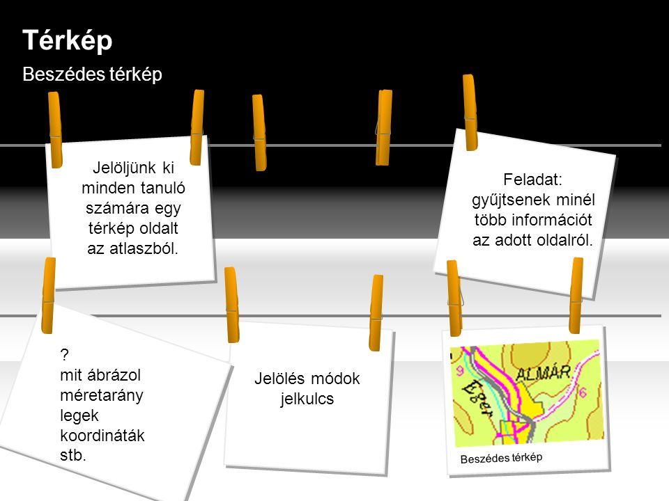 Térkép Beszédes térkép