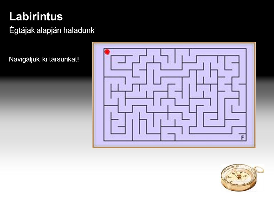 Labirintus Égtájak alapján haladunk Navigáljuk ki társunkat! 9 9