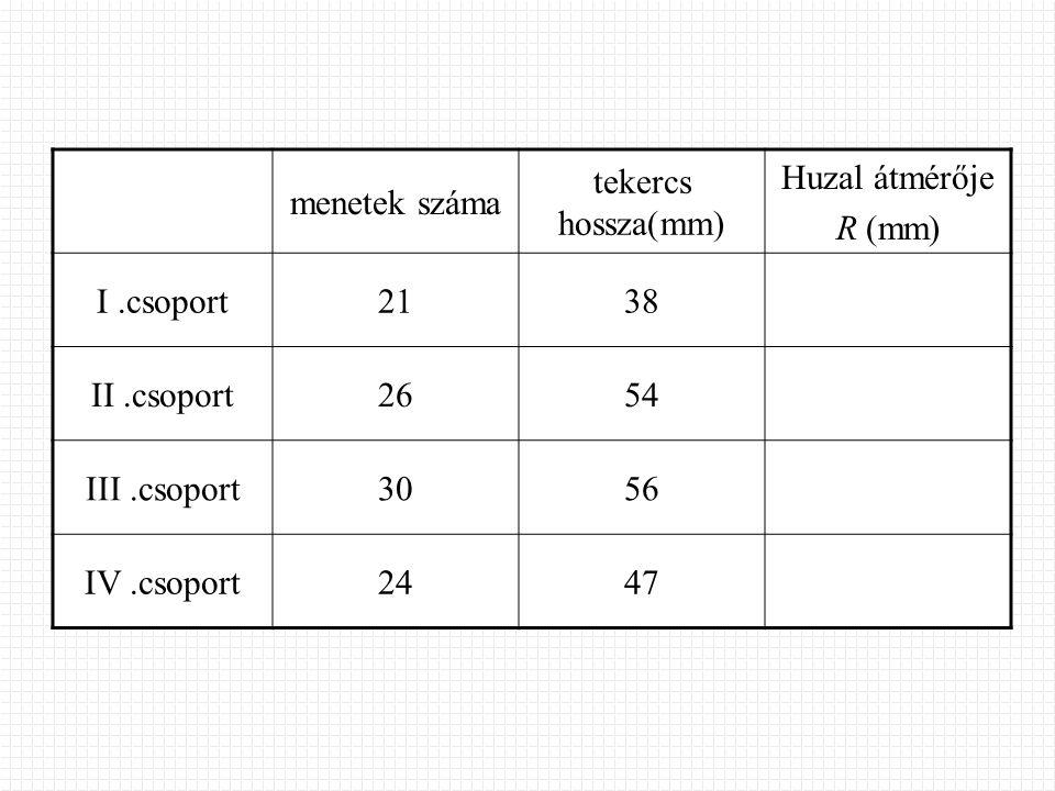 menetek száma tekercs hossza(mm) Huzal átmérője. R (mm) I .csoport. 21. 38. II .csoport. 26.