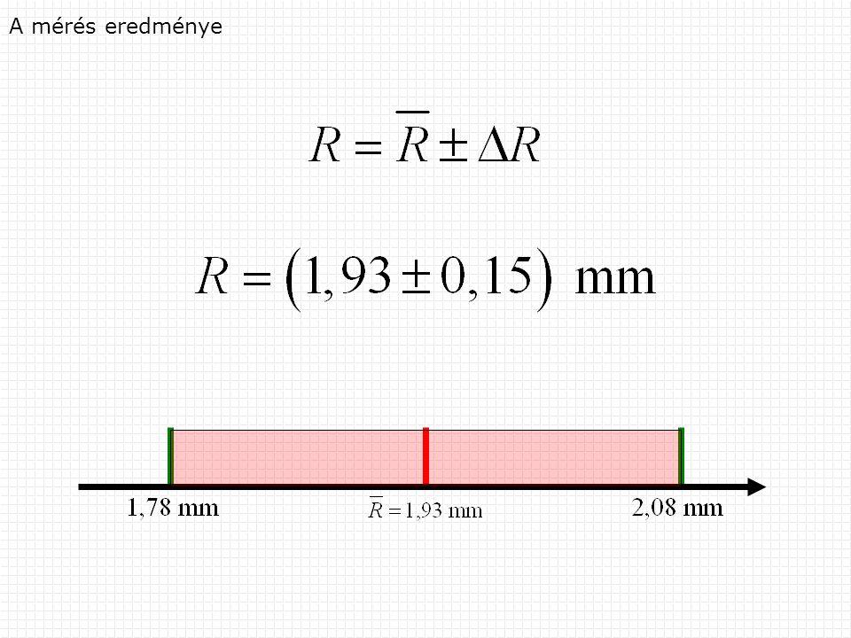 A mérés eredménye
