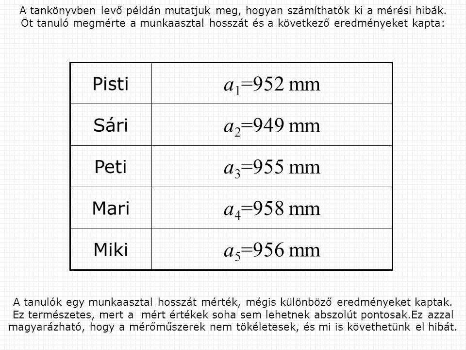 a1=952 mm a2=949 mm a3=955 mm a4=958 mm a5=956 mm Pisti Sári Peti Mari