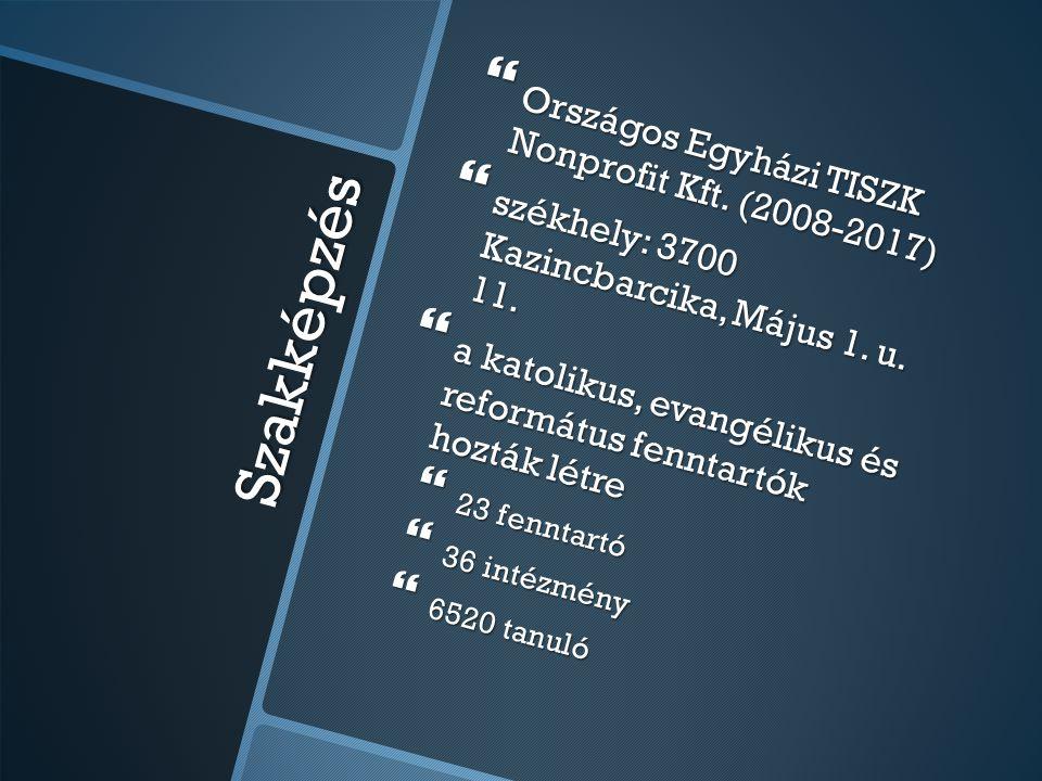 Szakképzés Országos Egyházi TISZK Nonprofit Kft. (2008-2017)