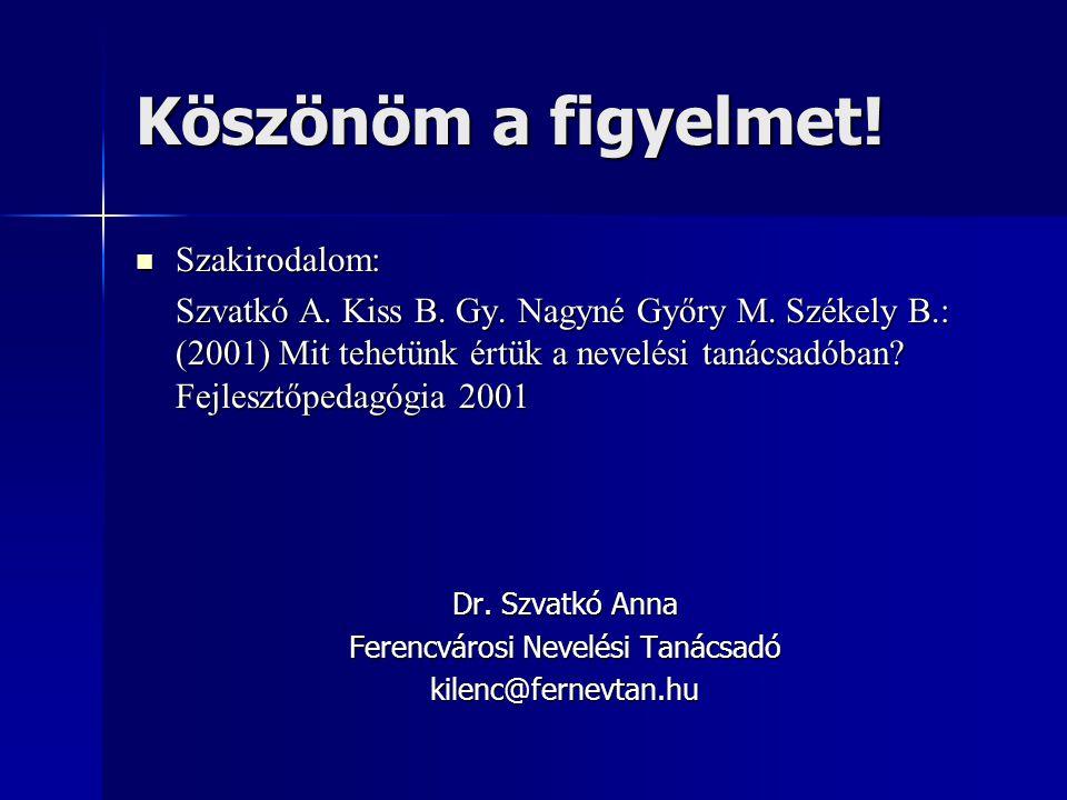 Ferencvárosi Nevelési Tanácsadó