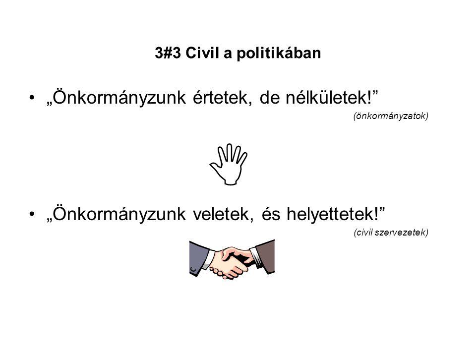 """ 3#3 Civil a politikában """"Önkormányzunk értetek, de nélkületek!"""