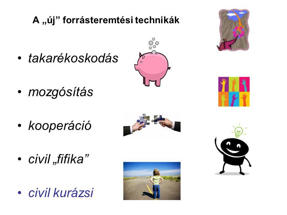 """A """"új forrásteremtési technikák"""