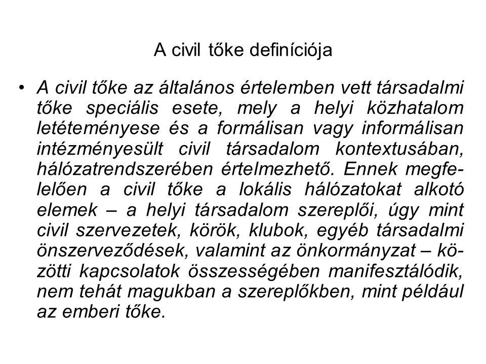 A civil tőke definíciója
