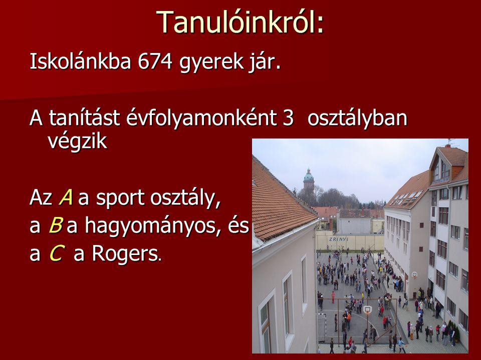 Tanulóinkról: Iskolánkba 674 gyerek jár.