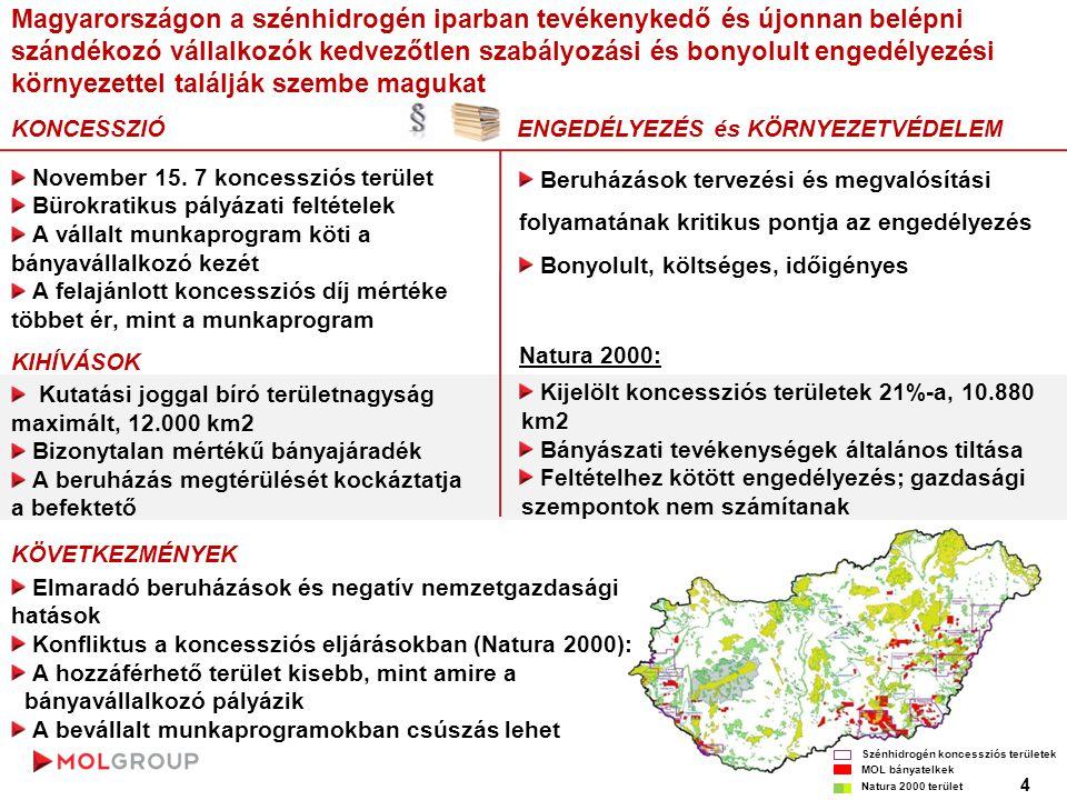 Magyarországon a szénhidrogén iparban tevékenykedő és újonnan belépni szándékozó vállalkozók kedvezőtlen szabályozási és bonyolult engedélyezési környezettel találják szembe magukat