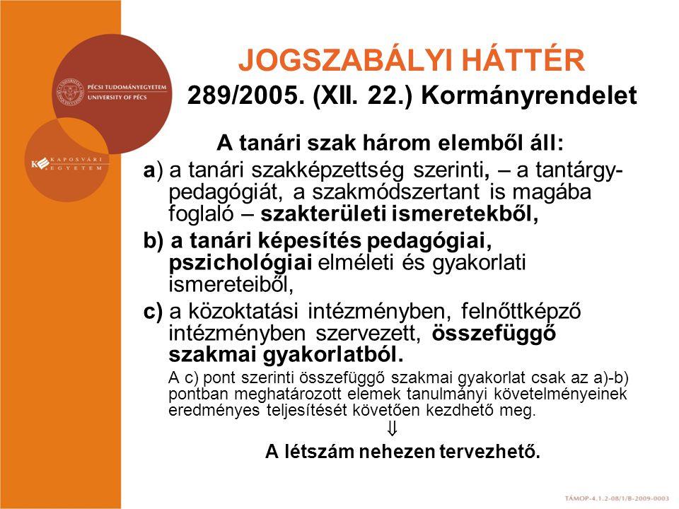 JOGSZABÁLYI HÁTTÉR 289/2005. (XII. 22.) Kormányrendelet