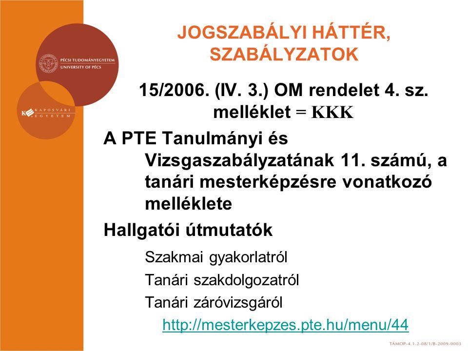 JOGSZABÁLYI HÁTTÉR, SZABÁLYZATOK