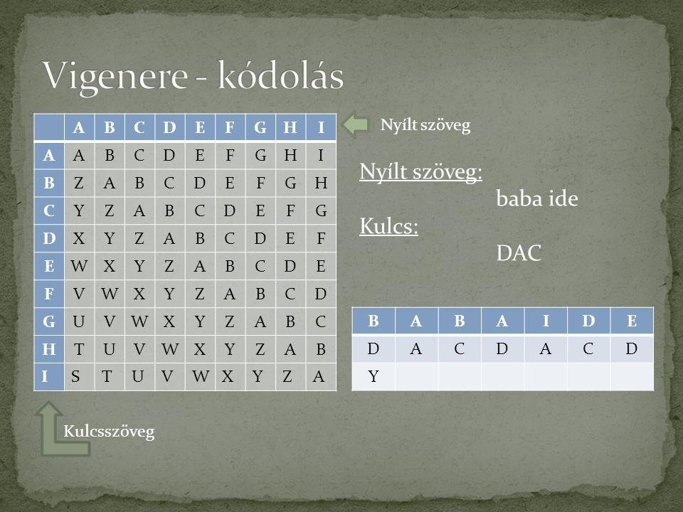 Vigenere - kódolás Nyílt szöveg: baba ide Kulcs: DAC A B C D E F G H I