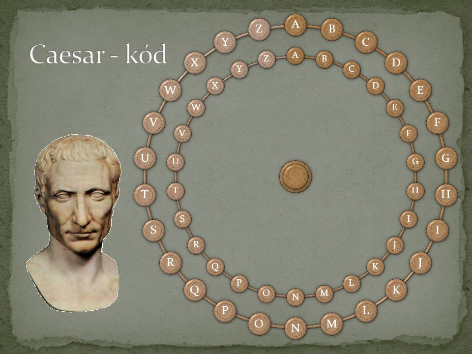 Caesar - kód A B C D E F G H I J K L M N O P Q R S T U V W X Y Z A B C