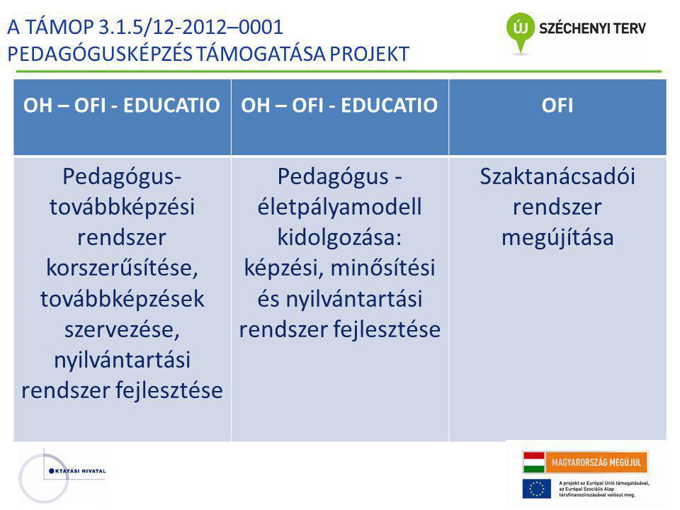 A TÁMOP 3.1.5/12-2012–0001 PEDAGÓGUSKÉPZÉS TÁMOGATÁSA PROJEKT