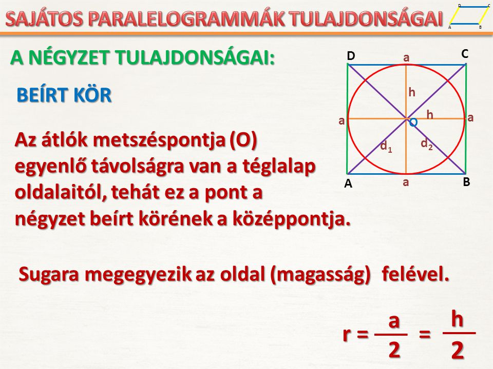 a h r = = 2 A NÉGYZET TULAJDONSÁGAI: BEÍRT KÖR