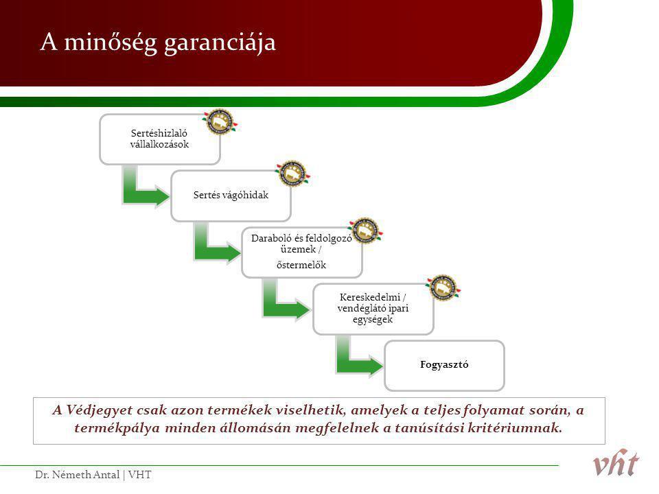 A minőség garanciája Sertéshizlaló vállalkozások. Sertés vágóhidak. Daraboló és feldolgozó üzemek /