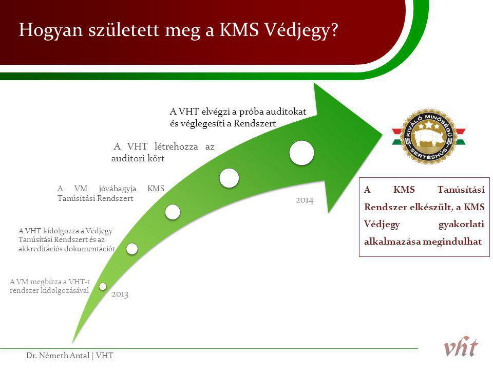 Hogyan született meg a KMS Védjegy