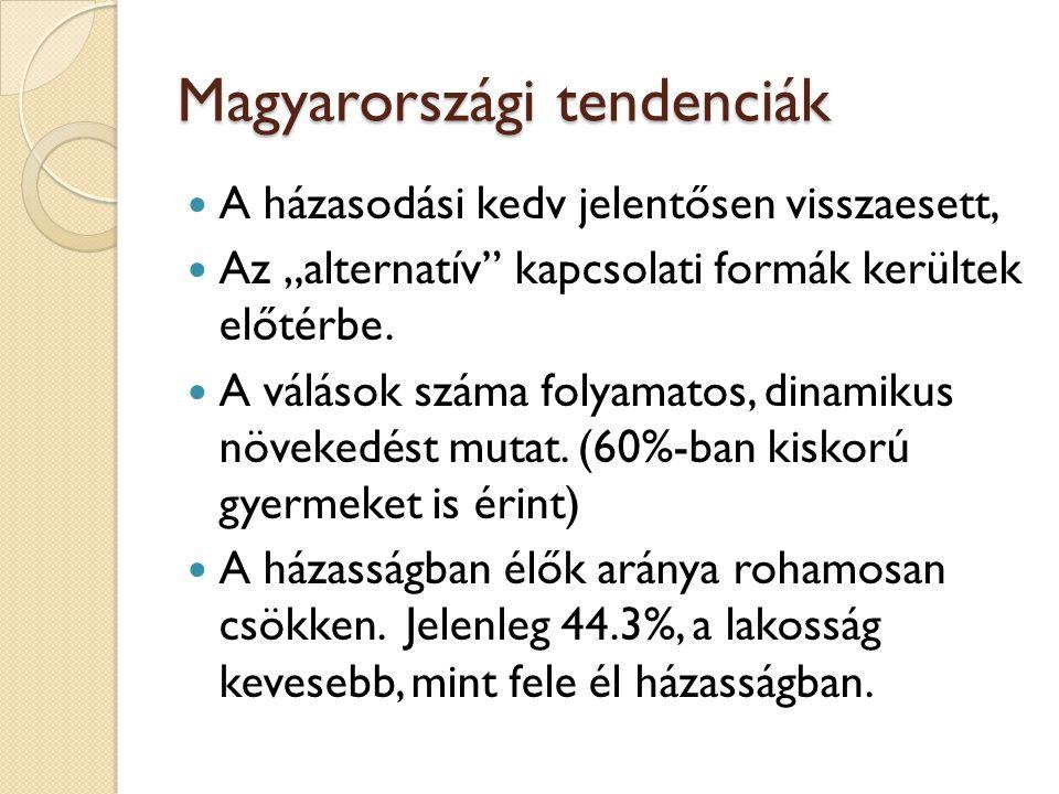 Magyarországi tendenciák