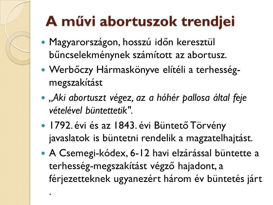 A művi abortuszok trendjei