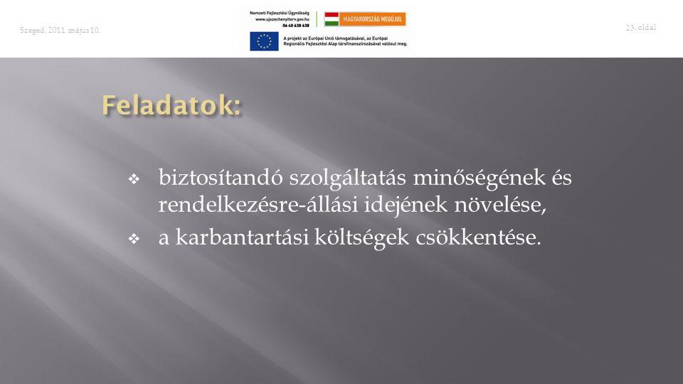 Szeged, 2011. május 10. Feladatok: biztosítandó szolgáltatás minőségének és rendelkezésre-állási idejének növelése,