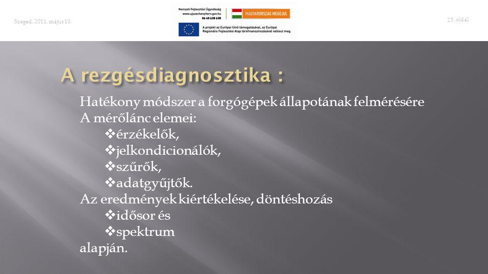 A rezgésdiagnosztika :