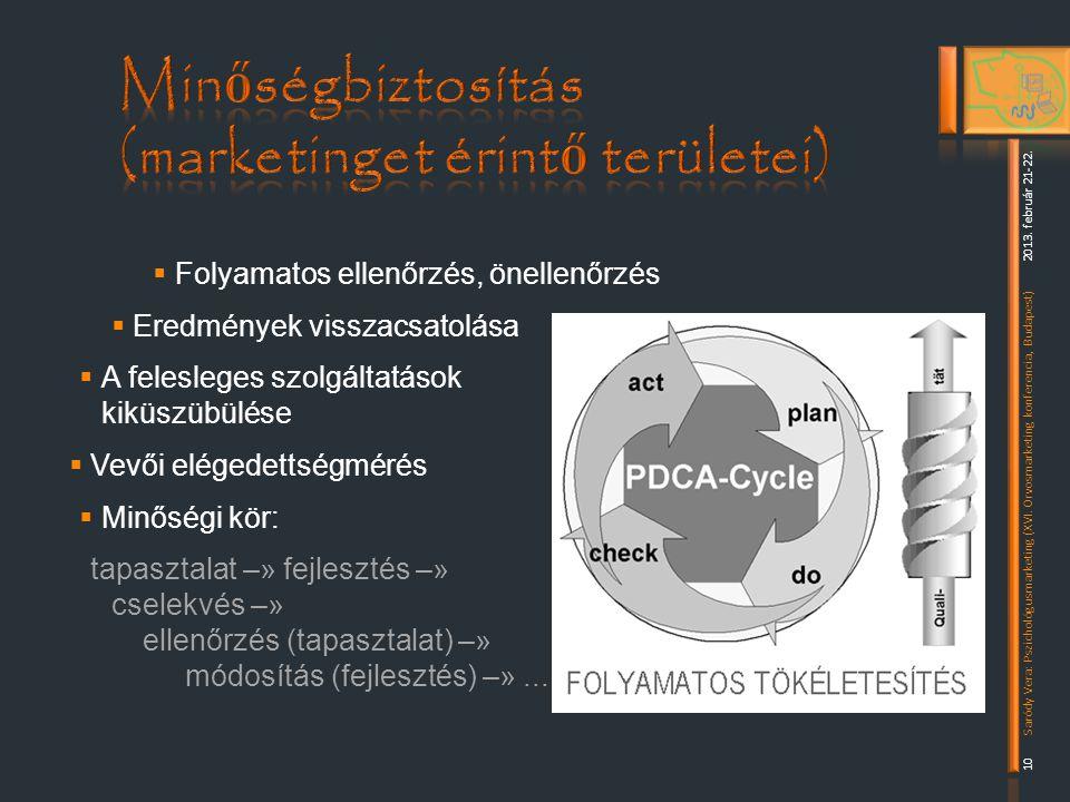 Minőségbiztosítás (marketinget érintő területei)