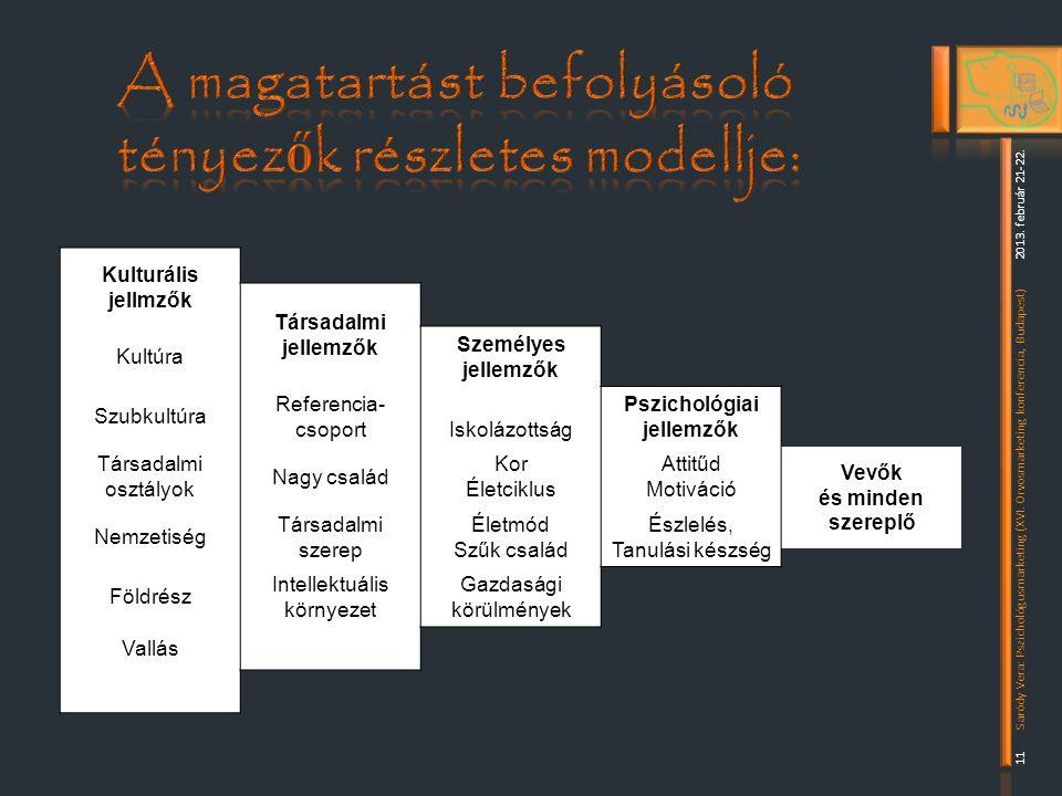 A magatartást befolyásoló tényezők részletes modellje: