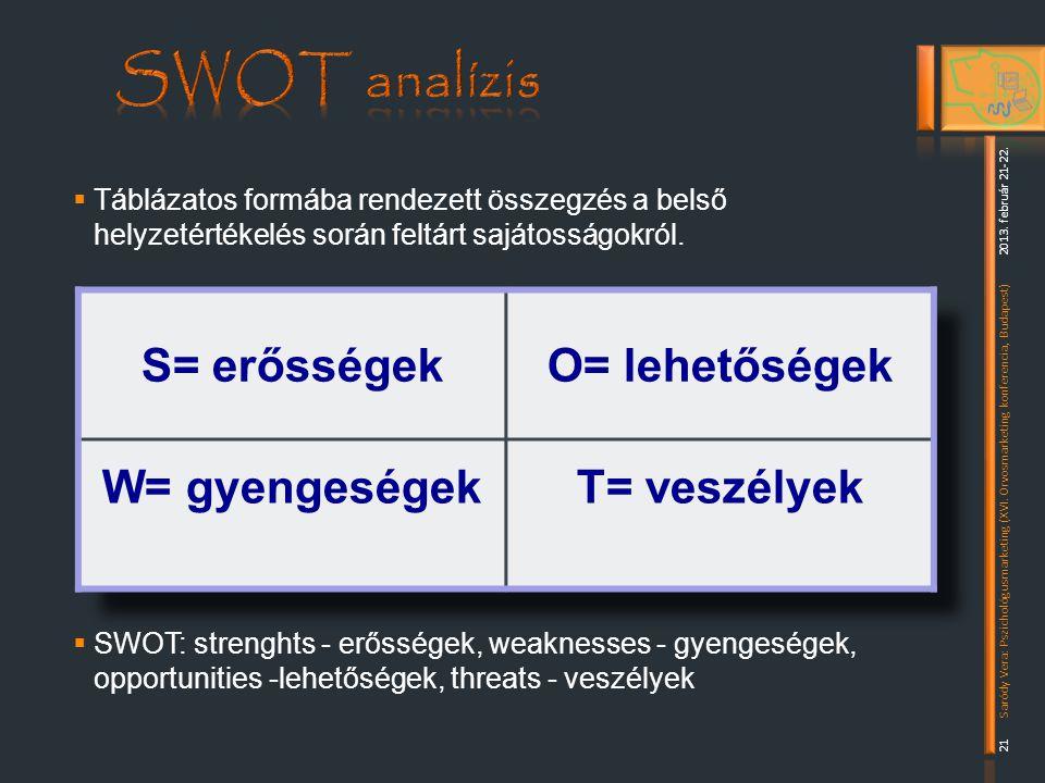 SWOT analízis S= erősségek O= lehetőségek W= gyengeségek T= veszélyek