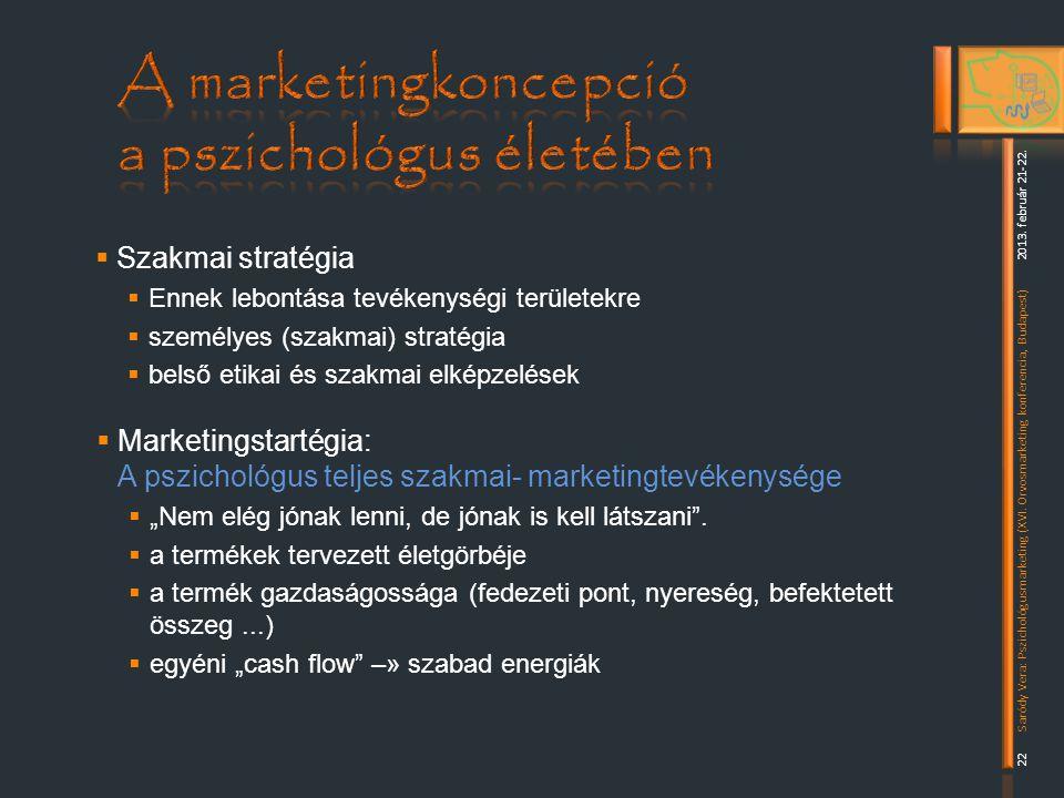 A marketingkoncepció a pszichológus életében