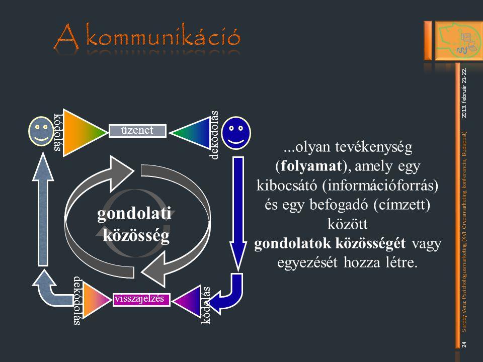 A kommunikáció gondolati közösség