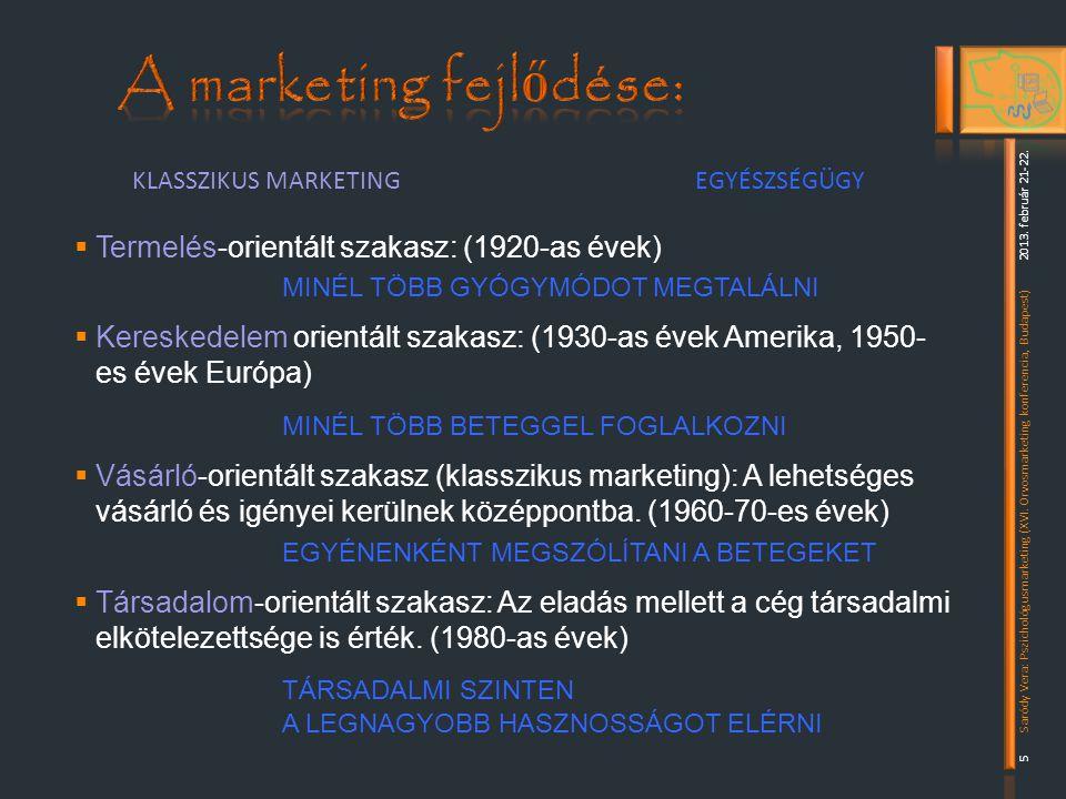 A marketing fejlődése: