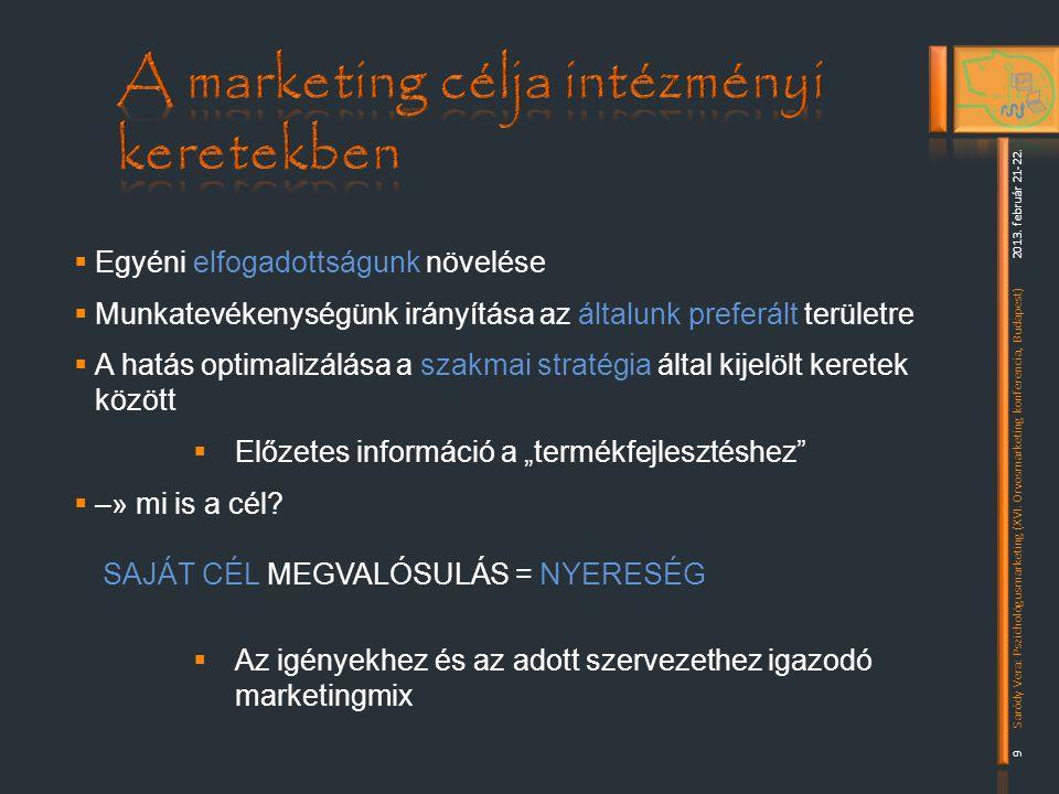 A marketing célja intézményi keretekben