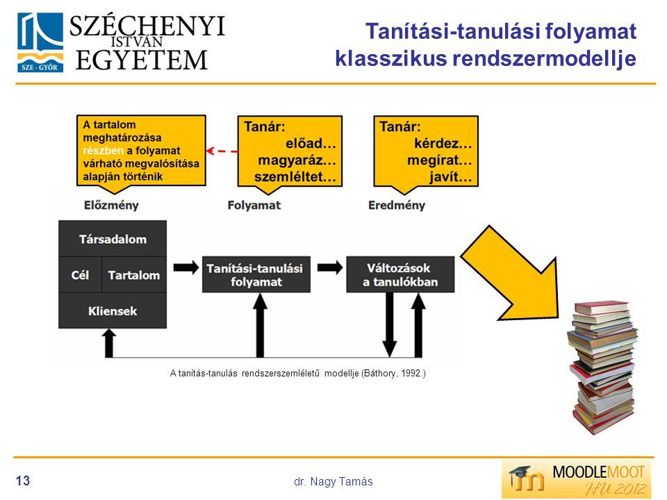 Tanítási-tanulási folyamat klasszikus rendszermodellje